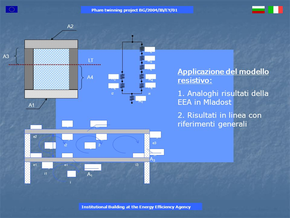 Phare twinning project BG/2004/IB/EY/01 Inserimento di 1.Dettagli caratteristiche tecniche ( spessori- trasmittanze termiche ) Institutional Building at the Energy Efficiency Agency