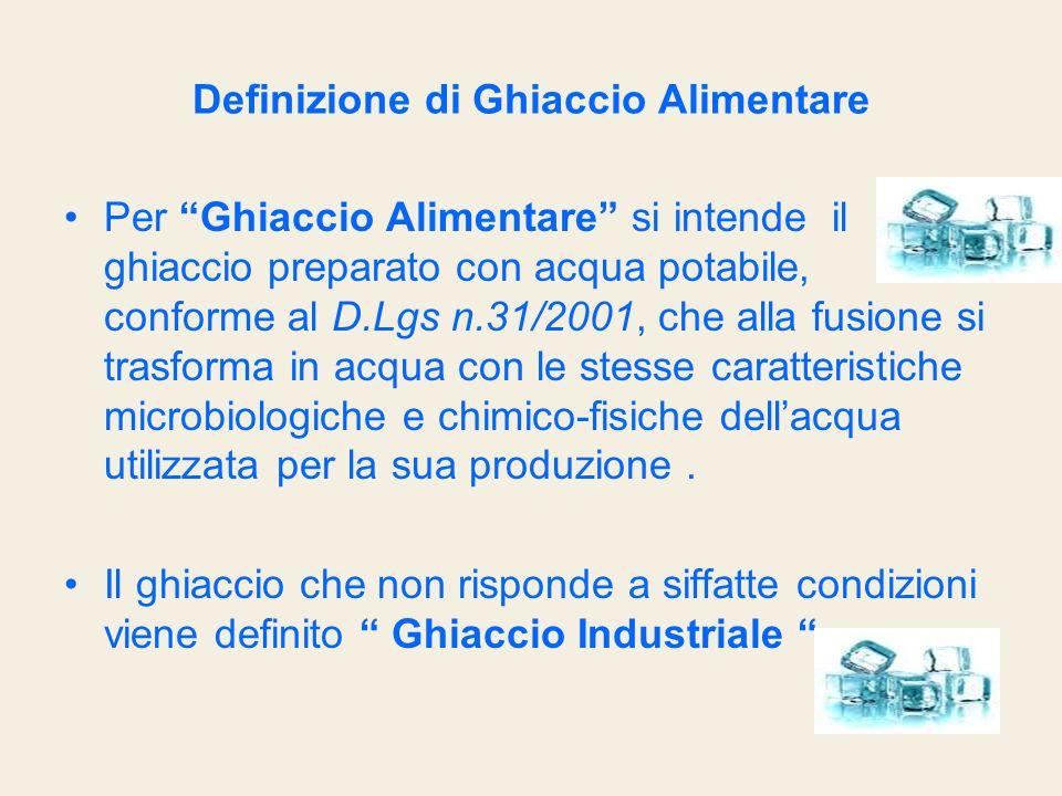 Definizione di Ghiaccio Alimentare Per Ghiaccio Alimentare si intende il ghiaccio preparato con acqua potabile, conforme al D.Lgs n.31/2001, che alla