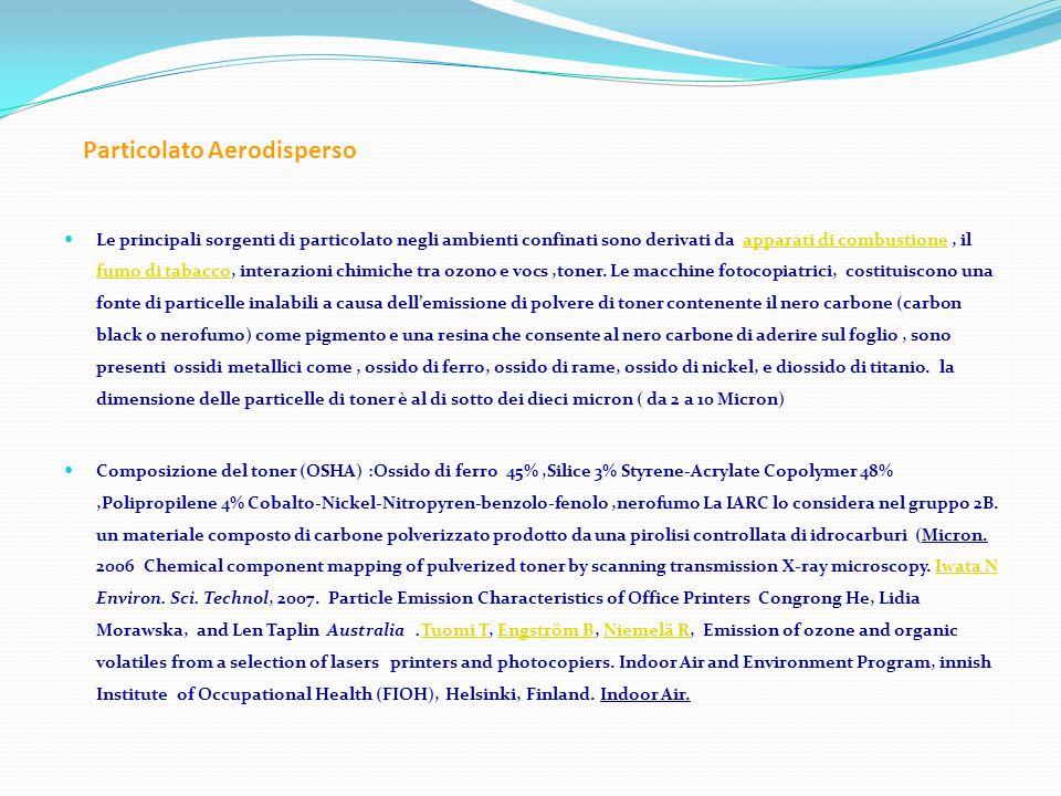 Particolato Aerodisperso Le principali sorgenti di particolato negli ambienti confinati sono derivati da apparati di combustione, il fumo di tabacco,