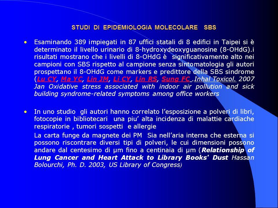 STUDI DI EPIDEMIOLOGIA MOLECOLARE SBS Esaminando 389 impiegati in 87 uffici statali di 8 edifici in Taipei si è determinato il livello urinario di 8-h