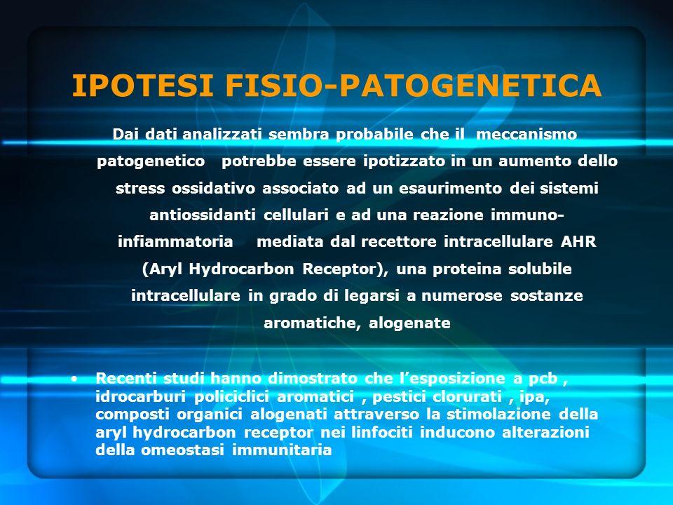 IPOTESI FISIO-PATOGENETICA Dai dati analizzati sembra probabile che il meccanismo patogenetico potrebbe essere ipotizzato in un aumento dello stress o