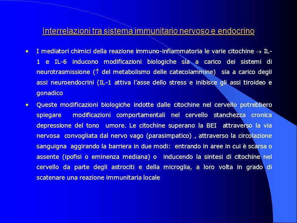 I mediatori chimici della reazione immuno-infiammatoria le varie citochine IL- 1 e IL-6 inducono modificazioni biologiche sia a carico dei sistemi di