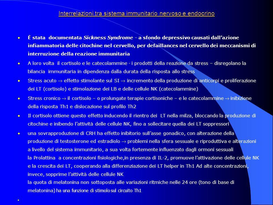 Interrelazioni tra sistema immunitario nervoso e endocrino È stata documentata Sickness Syndrome - a sfondo depressivo causati dallazione infiammatori