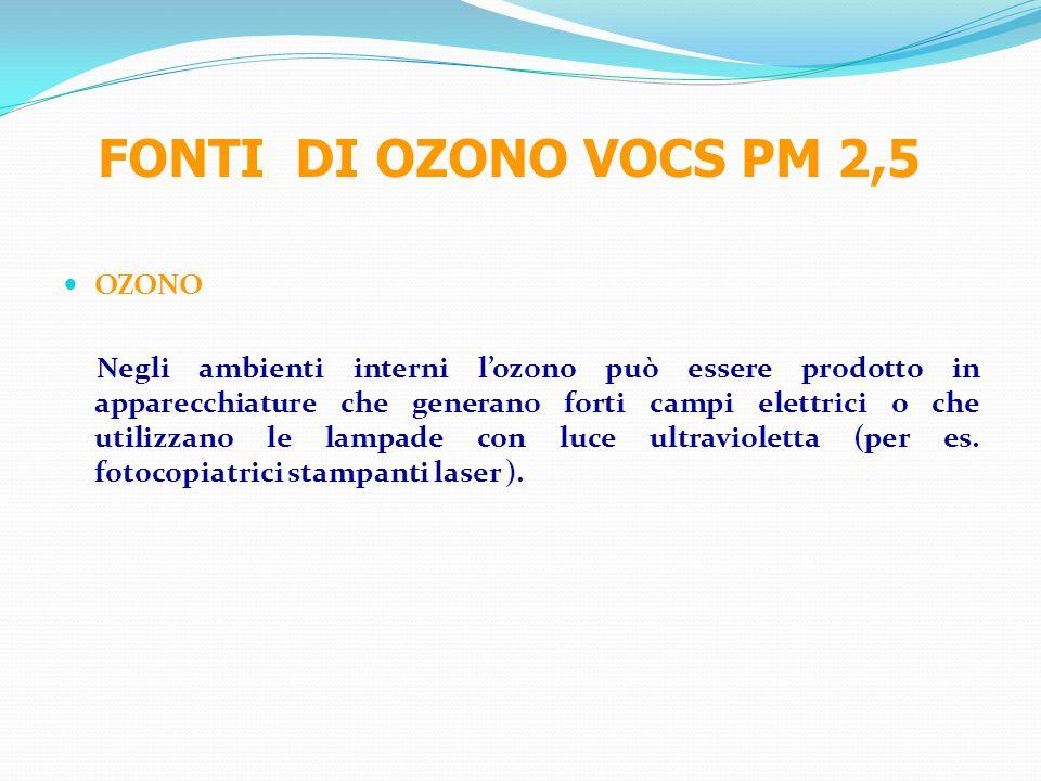 FONTI DI OZONO VOCS PM 2,5 OZONO Negli ambienti interni lozono può essere prodotto in apparecchiature che generano forti campi elettrici o che utilizz