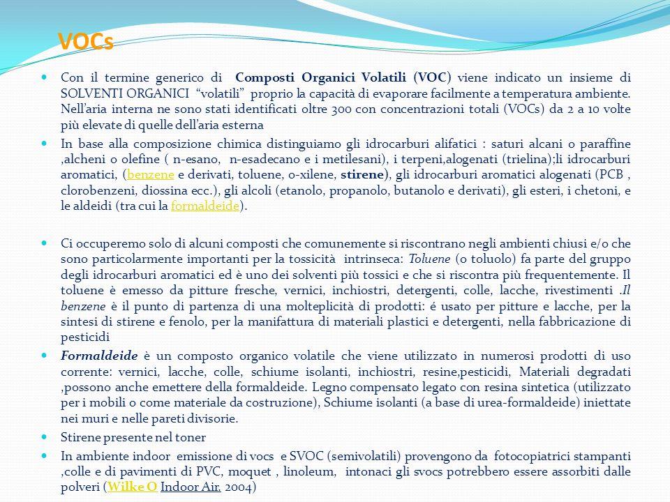 VOCs Con il termine generico di Composti Organici Volatili (VOC) viene indicato un insieme di SOLVENTI ORGANICI volatili proprio la capacità di evapor