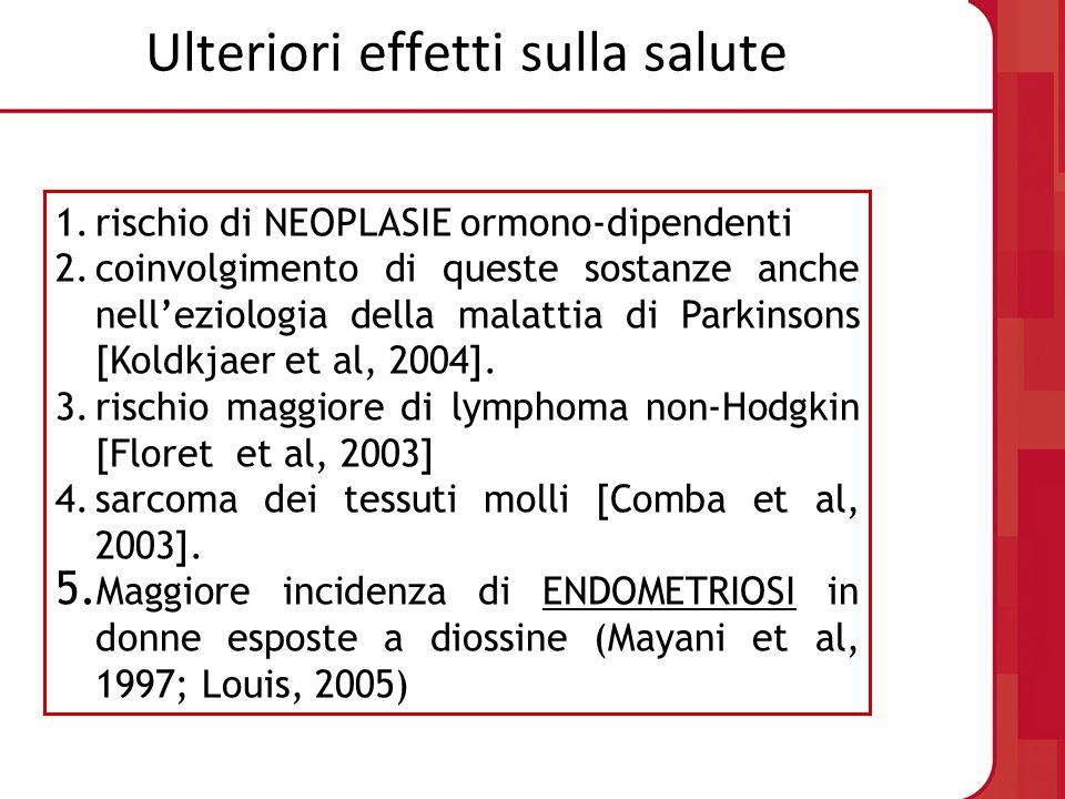 1.rischio di NEOPLASIE ormono-dipendenti 2.coinvolgimento di queste sostanze anche nelleziologia della malattia di Parkinsons [Koldkjaer et al, 2004].