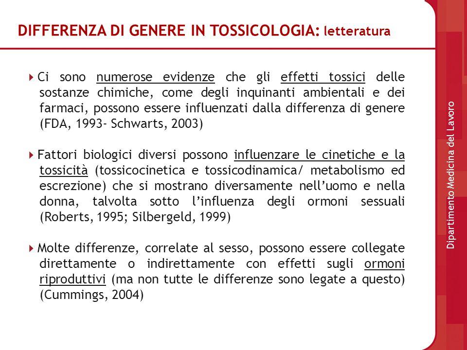 DIFFERENZA DI GENERE IN TOSSICOLOGIA: letteratura Ci sono numerose evidenze che gli effetti tossici delle sostanze chimiche, come degli inquinanti amb