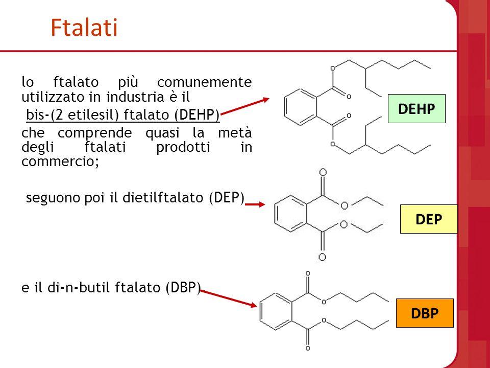 Ftalati lo ftalato più comunemente utilizzato in industria è il bis-(2 etilesil) ftalato (DEHP) che comprende quasi la metà degli ftalati prodotti in