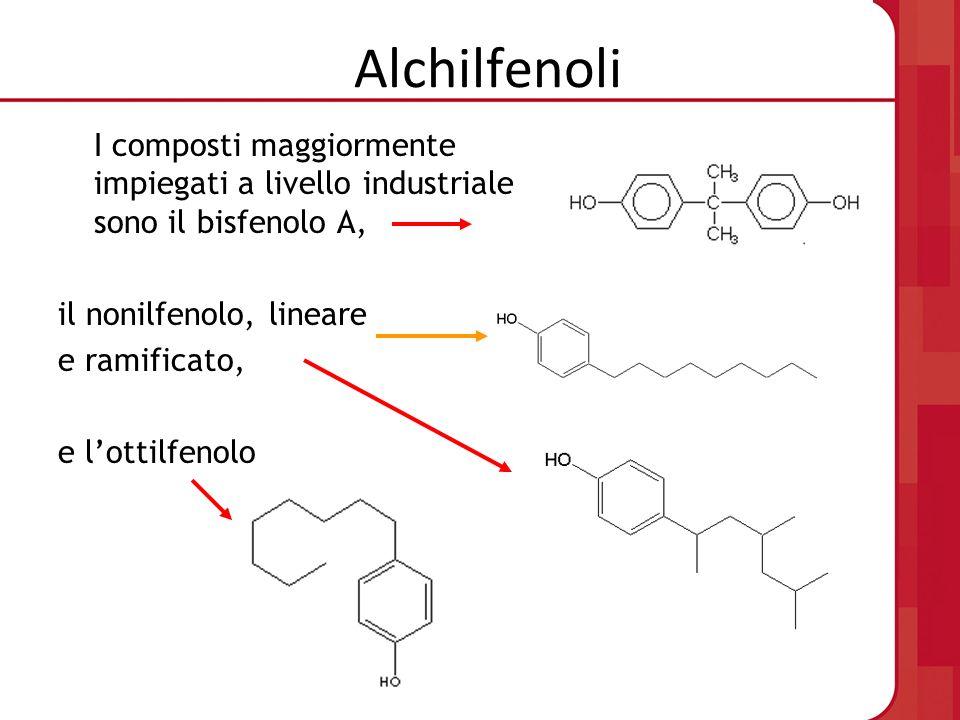 Alchilfenoli I composti maggiormente impiegati a livello industriale sono il bisfenolo A, il nonilfenolo, lineare e ramificato, e lottilfenolo