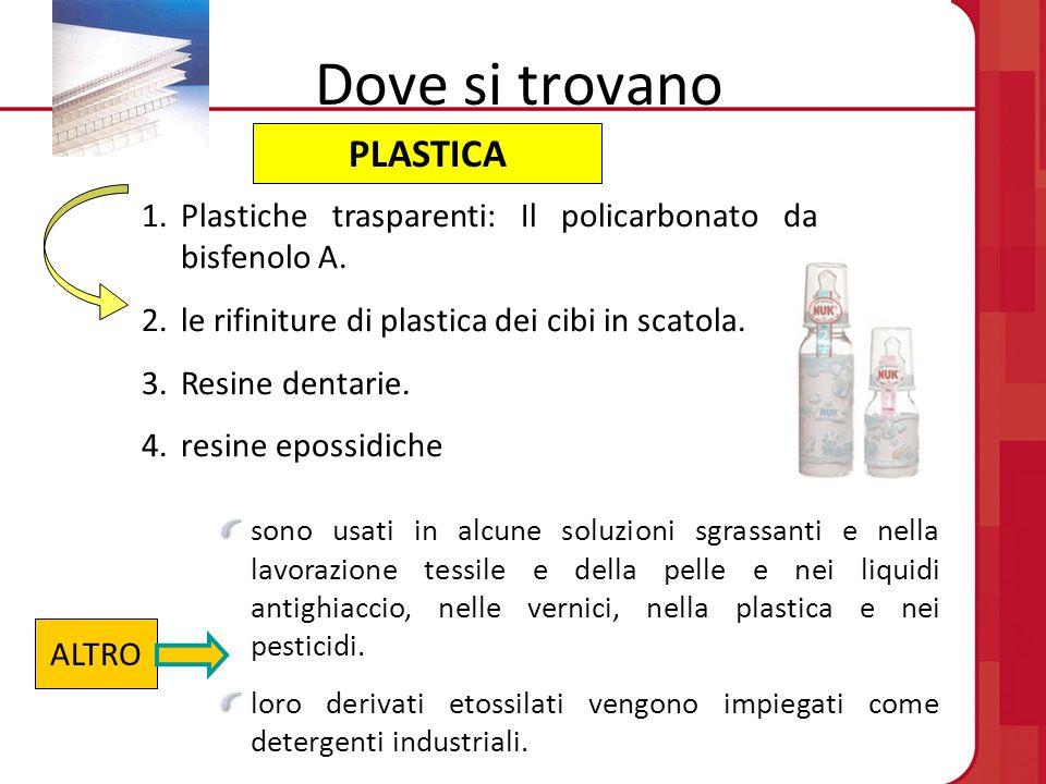 Dove si trovano PLASTICA 1.Plastiche trasparenti: Il policarbonato da bisfenolo A. 2.le rifiniture di plastica dei cibi in scatola. 3.Resine dentarie.