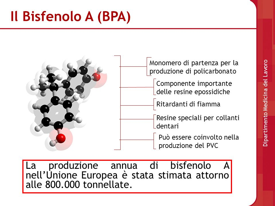 Il Bisfenolo A (BPA) Monomero di partenza per la produzione di policarbonato Ritardanti di fiamma Resine speciali per collanti dentari Dipartimento Me