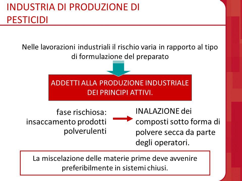 INDUSTRIA DI PRODUZIONE DI PESTICIDI fase rischiosa: insaccamento prodotti polverulenti Nelle lavorazioni industriali il rischio varia in rapporto al