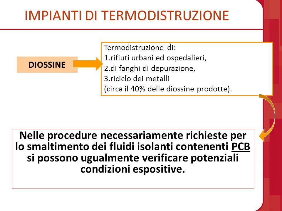 IMPIANTI DI TERMODISTRUZIONE Nelle procedure necessariamente richieste per lo smaltimento dei fluidi isolanti contenenti PCB si possono ugualmente ver