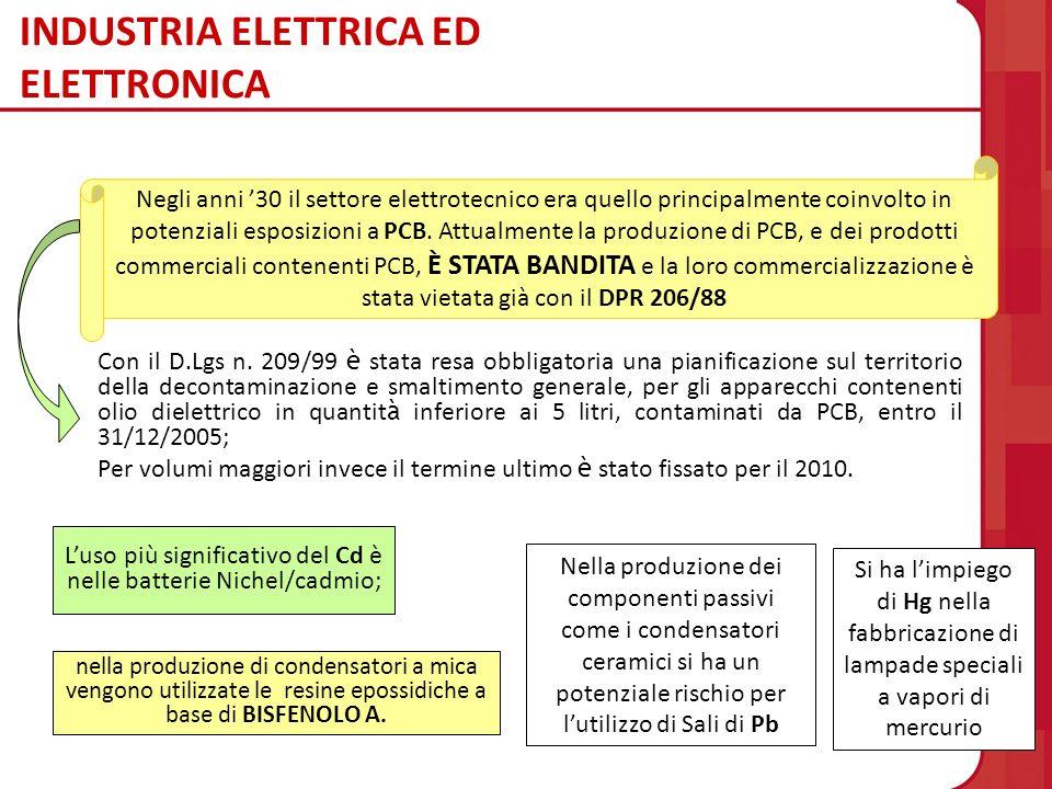 INDUSTRIA ELETTRICA ED ELETTRONICA Con il D.Lgs n. 209/99 è stata resa obbligatoria una pianificazione sul territorio della decontaminazione e smaltim