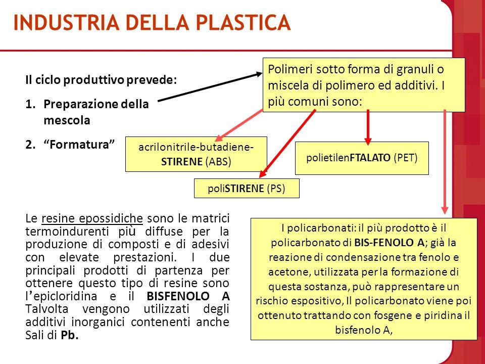 INDUSTRIA DELLA PLASTICA Le resine epossidiche sono le matrici termoindurenti pi ù diffuse per la produzione di composti e di adesivi con elevate pres