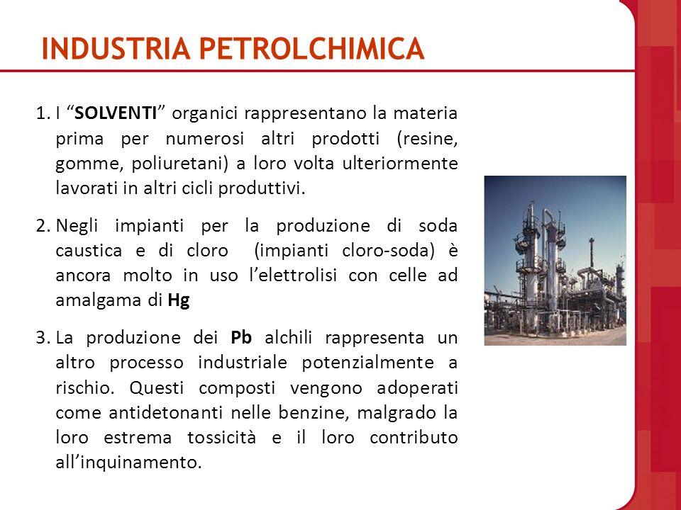 1.I SOLVENTI organici rappresentano la materia prima per numerosi altri prodotti (resine, gomme, poliuretani) a loro volta ulteriormente lavorati in a