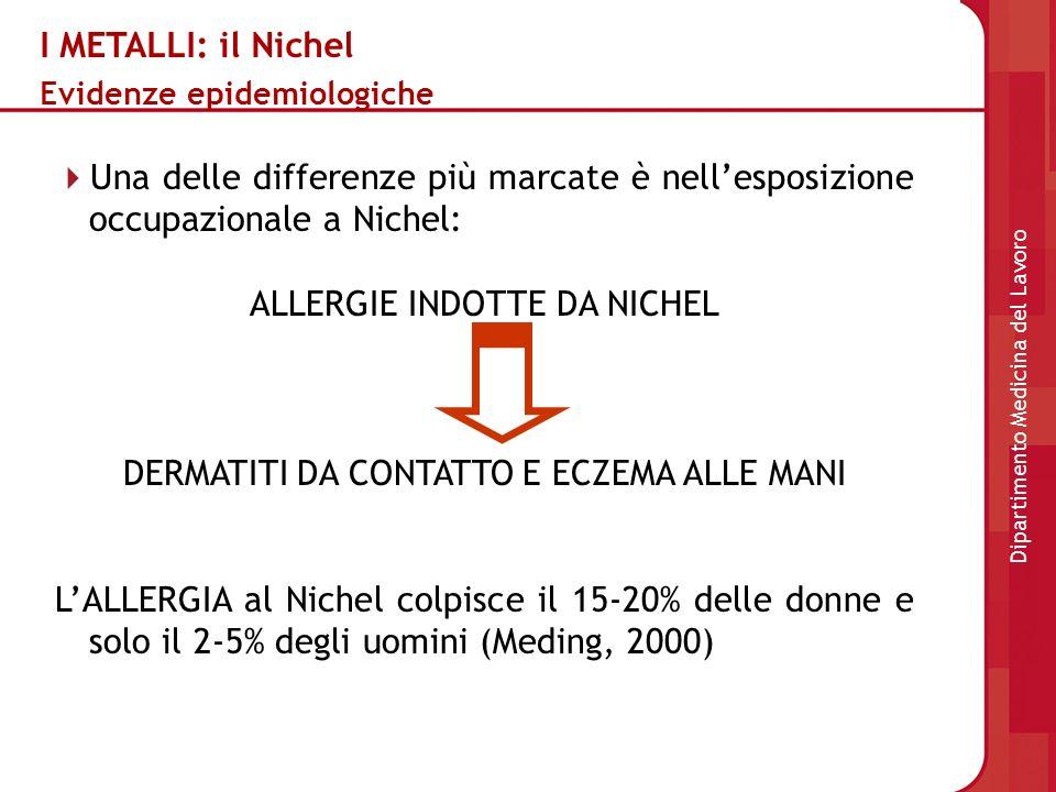 I METALLI: il Nichel Evidenze epidemiologiche Una delle differenze più marcate è nellesposizione occupazionale a Nichel: ALLERGIE INDOTTE DA NICHEL DE