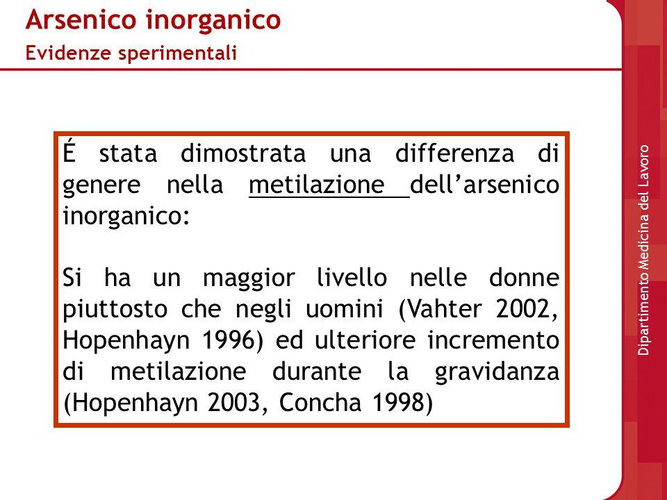 Arsenico inorganico Evidenze sperimentali É stata dimostrata una differenza di genere nella metilazione dellarsenico inorganico: Si ha un maggior live