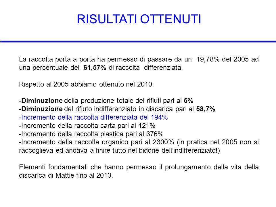 LE ISOLE INTERRATE A dicembre 2009 la Regione Piemonte ha emesso un bando per finanziare SISTEMI INNOVATIVI DI RACCOLTA RIFIUTI, con il quale si finanziavano LE ISOLE INTERRATE.