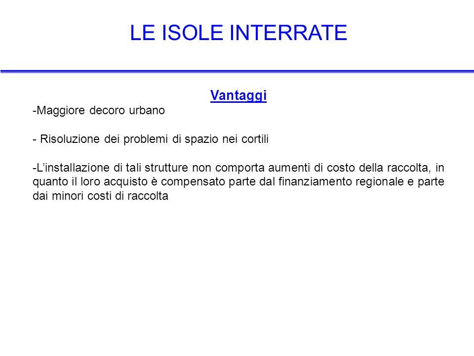 LE ISOLE INTERRATE MODALITA DI UTILIZZO 1.PREMERE IL PULSANTE 2.