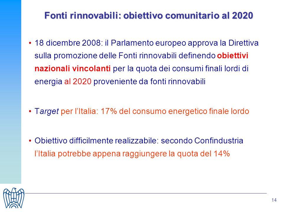 14 Fonti rinnovabili: obiettivo comunitario al 2020 18 dicembre 2008: il Parlamento europeo approva la Direttiva sulla promozione delle Fonti rinnovab
