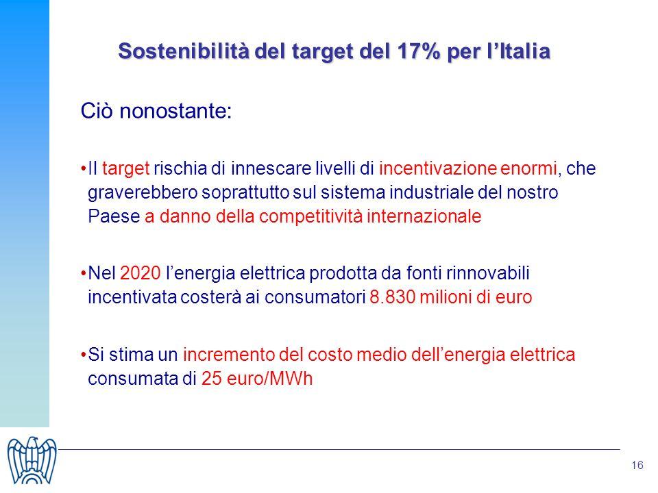 16 Sostenibilità del target del 17% per lItalia Ciò nonostante: Il target rischia di innescare livelli di incentivazione enormi, che graverebbero sopr