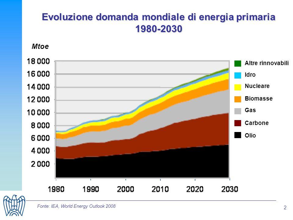 2 Evoluzione domanda mondiale di energia primaria 1980-2030 Fonte: IEA, World Energy Outlook 2008 Altre rinnovabili Nucleare Biomasse Gas Carbone Olio Idro Mtoe