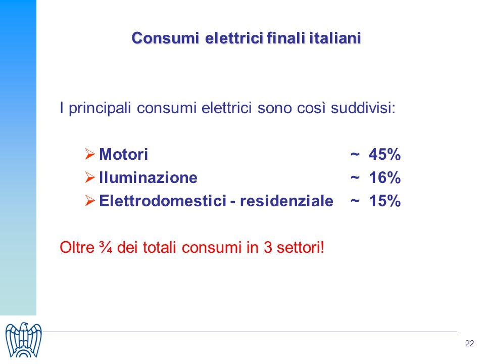 22 Consumi elettrici finali italiani I principali consumi elettrici sono così suddivisi: Motori ~ 45% lluminazione ~ 16% Elettrodomestici - residenziale~ 15% Oltre ¾ dei totali consumi in 3 settori!