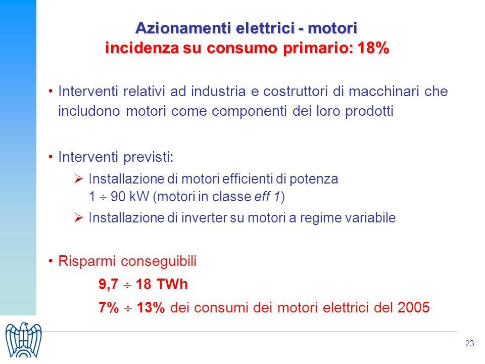 23 Azionamenti elettrici - motori incidenza su consumo primario: 18% Interventi relativi ad industria e costruttori di macchinari che includono motori come componenti dei loro prodotti Interventi previsti: Installazione di motori efficienti di potenza 1 90 kW (motori in classe eff 1) Installazione di inverter su motori a regime variabile Risparmi conseguibili 9,7 18 TWh 7% 13% dei consumi dei motori elettrici del 2005