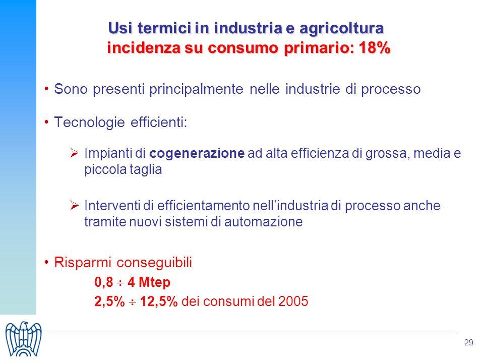 29 Usi termici in industria e agricoltura incidenza su consumo primario: 18% Sono presenti principalmente nelle industrie di processo Tecnologie effic