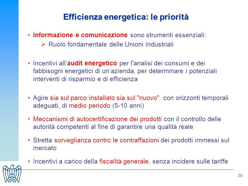 30 Informazione e comunicazione sono strumenti essenziali: Ruolo fondamentale delle Unioni Industriali Incentivi allaudit energetico per l analisi dei consumi e dei fabbisogni energetici di unazienda, per determinare i potenziali interventi di risparmio e di efficienza Agire sia sul parco installato sia sul nuovo con orizzonti temporali adeguati, di medio periodo (5-10 anni) Meccanismi di autocertificazione dei prodotti con il controllo delle autorità competenti al fine di garantire una qualità reale Stretta sorveglianza contro le contraffazioni dei prodotti immessi sul mercato Incentivi a carico della fiscalità generale, senza incidere sulle tariffe Efficienza energetica: le priorità