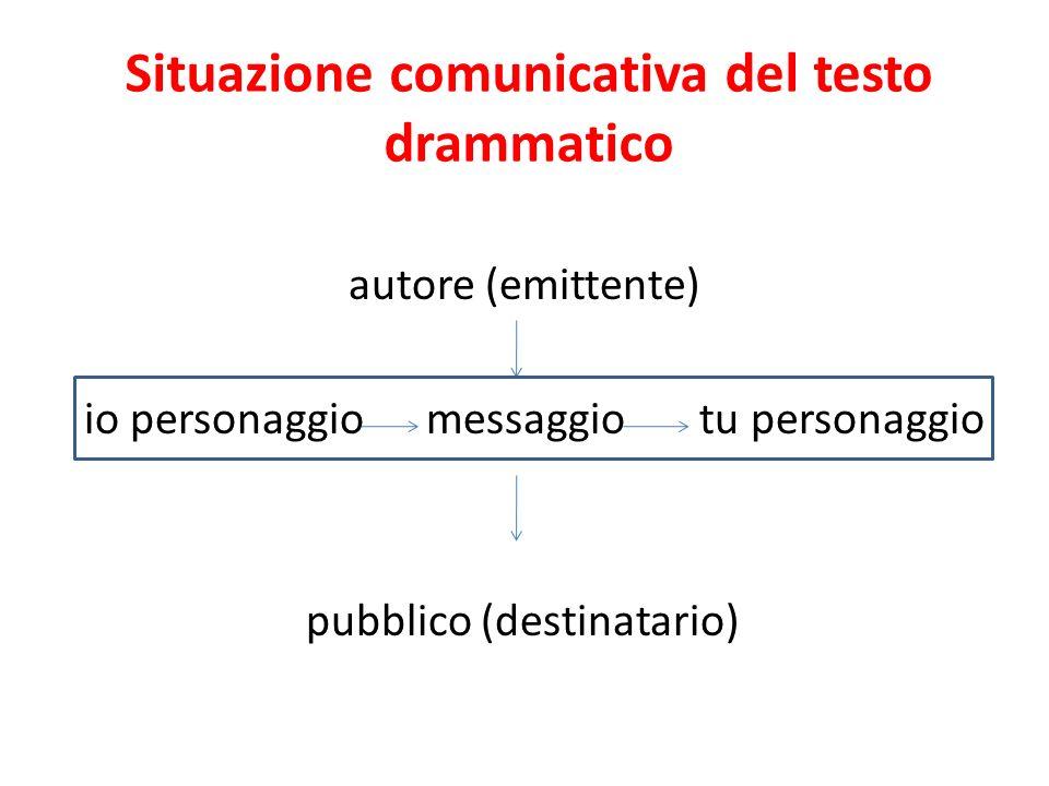 Situazione comunicativa del testo drammatico autore (emittente) io personaggio messaggio tu personaggio pubblico (destinatario)