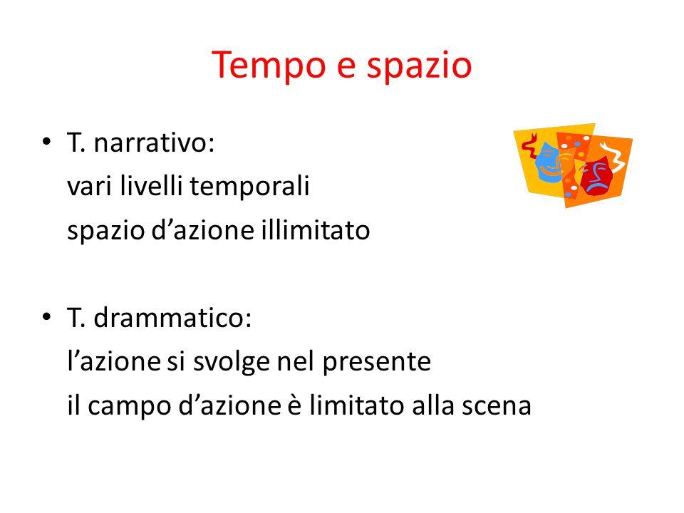 Tempo e spazio T. narrativo: vari livelli temporali spazio dazione illimitato T. drammatico: lazione si svolge nel presente il campo dazione è limitat