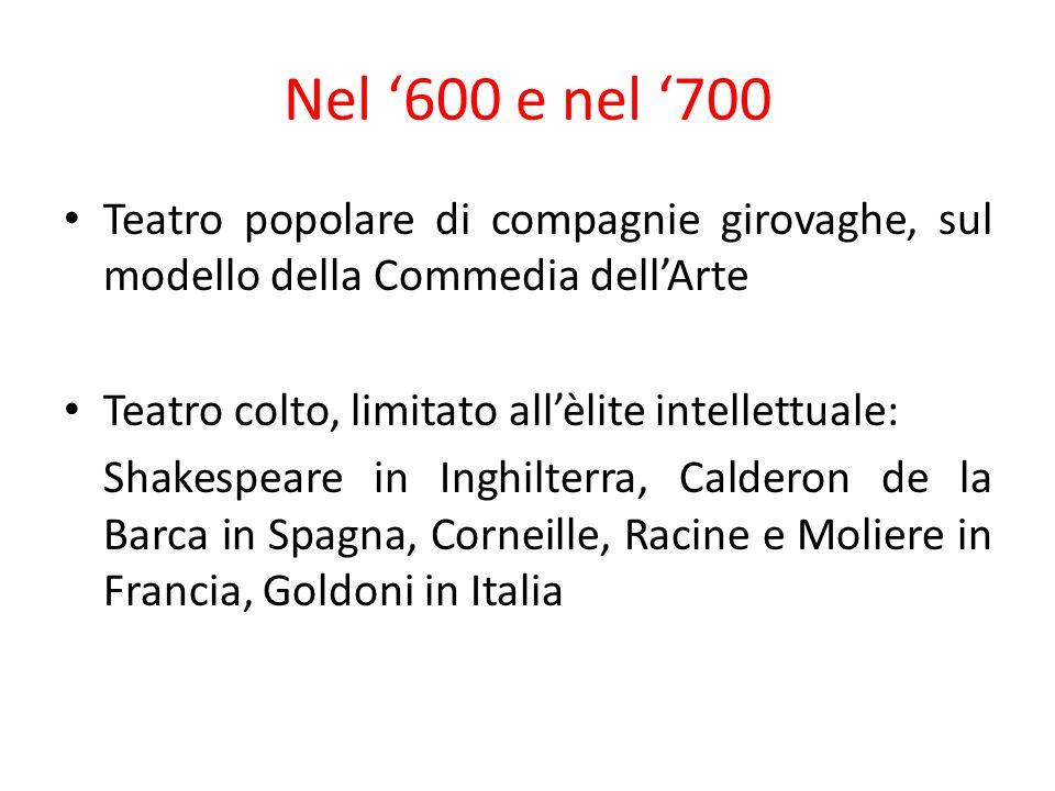 Nel 600 e nel 700 Teatro popolare di compagnie girovaghe, sul modello della Commedia dellArte Teatro colto, limitato allèlite intellettuale: Shakespea