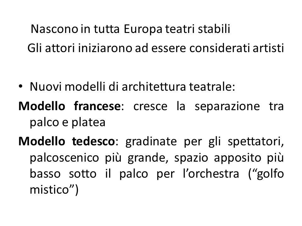 Nascono in tutta Europa teatri stabili Gli attori iniziarono ad essere considerati artisti Nuovi modelli di architettura teatrale: Modello francese: c