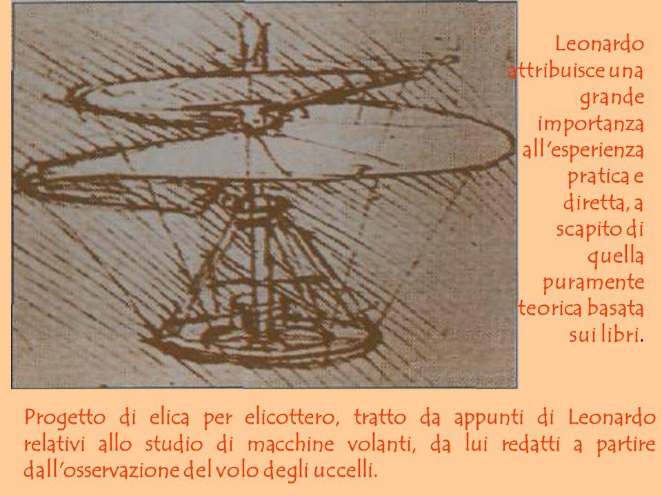 Progetto di elica per elicottero, tratto da appunti di Leonardo relativi allo studio di macchine volanti, da lui redatti a partire dall'osservazione d