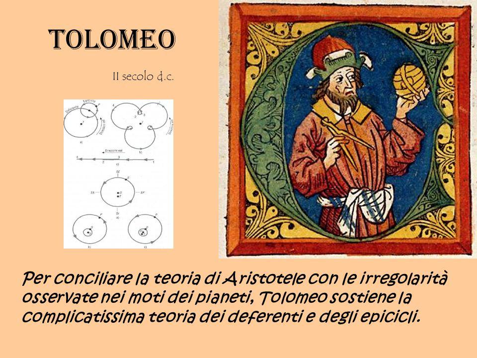 II secolo d.c. Per conciliare la teoria di Aristotele con le irregolarità osservate nei moti dei pianeti, Tolomeo sostiene la complicatissima teoria d