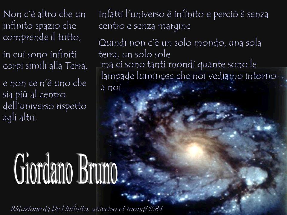 Riduzione da De l'infinito, universo et mondi 1584 Non cè altro che un infinito spazio che comprende il tutto, in cui sono infiniti corpi simili alla