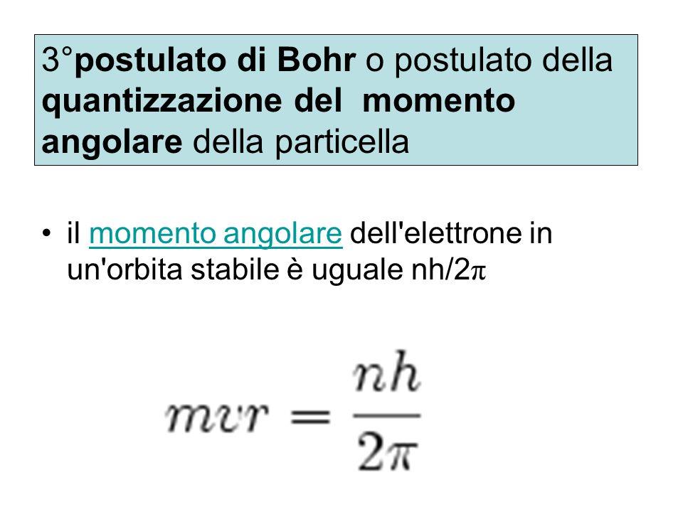 il momento angolare dell'elettrone in un'orbita stabile è uguale nh/2 πmomento angolare 3°postulato di Bohr o postulato della quantizzazione del momen