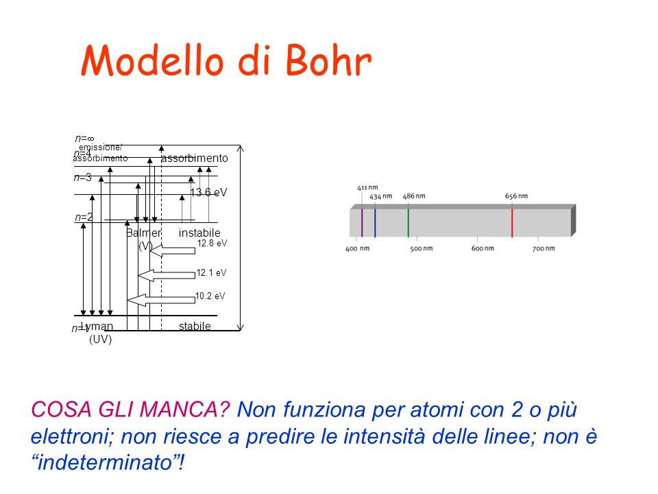 n=1 n=2 n=3 n=4 n= 13.6 eV 10.2 eV 12.1 eV 12.8 eV Modello di Bohr Lyman (UV) Balmer (V) emissione/ assorbimento stabile instabile COSA GLI MANCA? Non