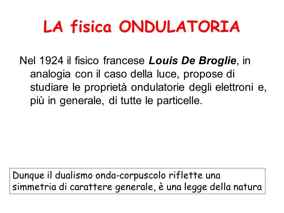 LA fisica ONDULATORIA Nel 1924 il fisico francese Louis De Broglie, in analogia con il caso della luce, propose di studiare le proprietà ondulatorie d