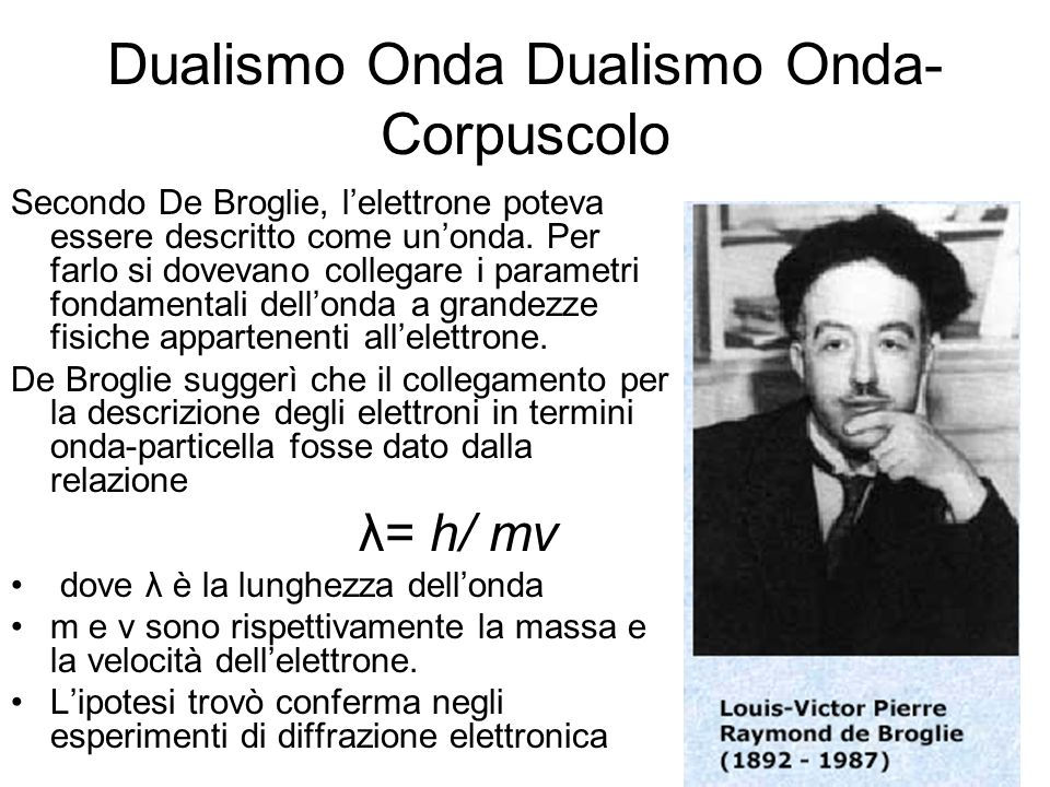 Dualismo Onda Dualismo Onda- Corpuscolo Secondo De Broglie, lelettrone poteva essere descritto come unonda. Per farlo si dovevano collegare i parametr