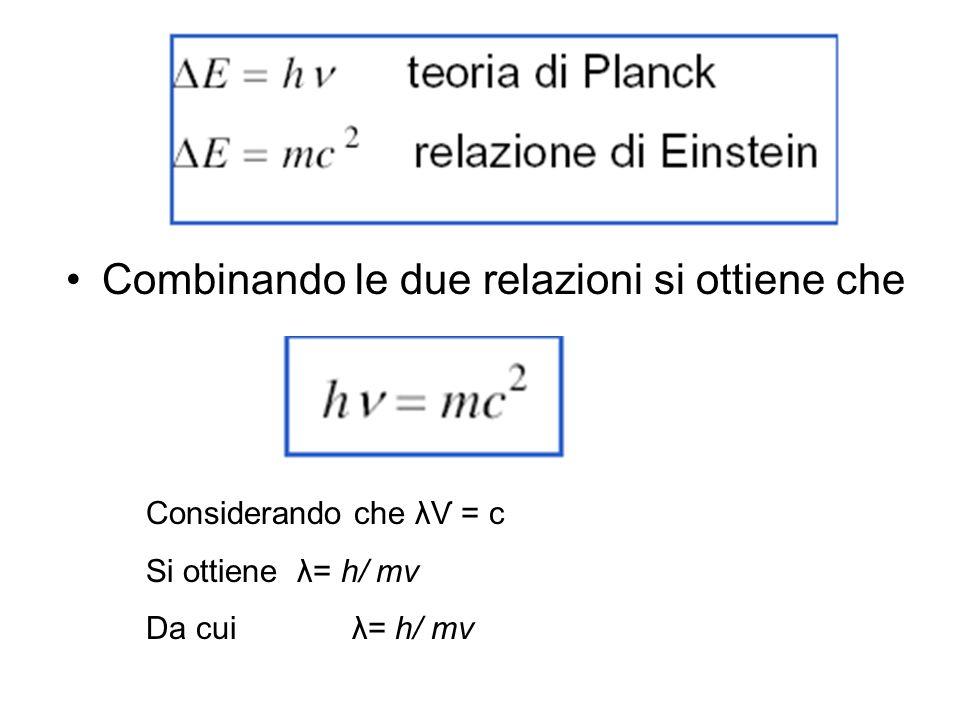 Combinando le due relazioni si ottiene che Considerando che λ Ѵ = c Si ottiene λ= h/ mv Da cui λ= h/ mv