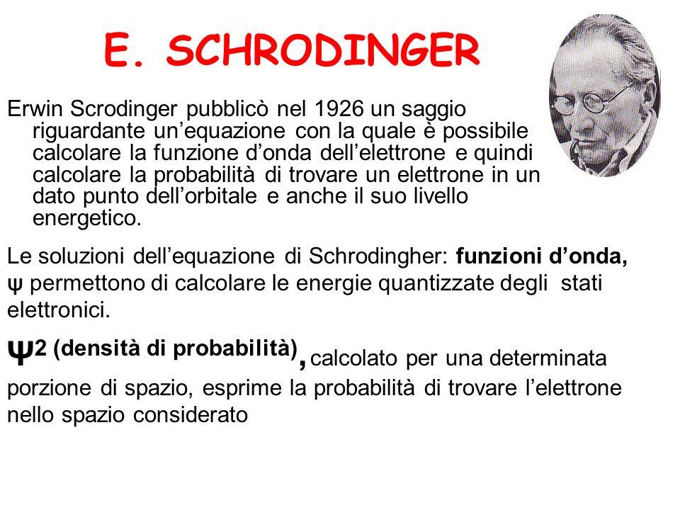E. SCHRODINGER Erwin Scrodinger pubblicò nel 1926 un saggio riguardante unequazione con la quale è possibile calcolare la funzione donda dellelettrone