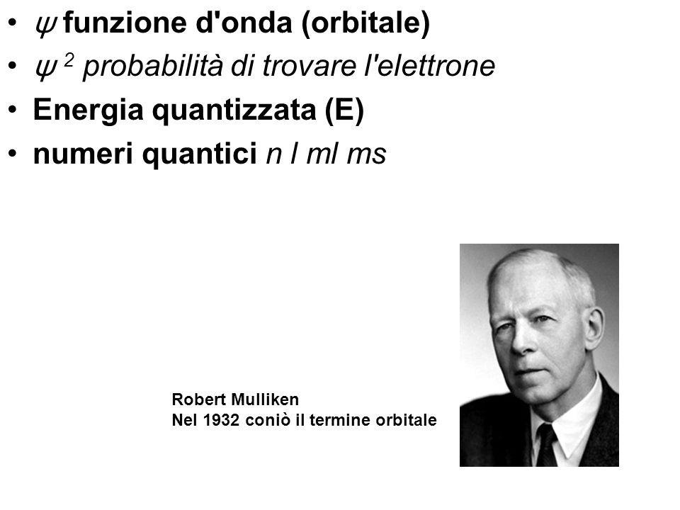 ψ funzione d'onda (orbitale) ψ 2 probabilità di trovare l'elettrone Energia quantizzata (E) numeri quantici n l ml ms Robert Mulliken Nel 1932 coniò i