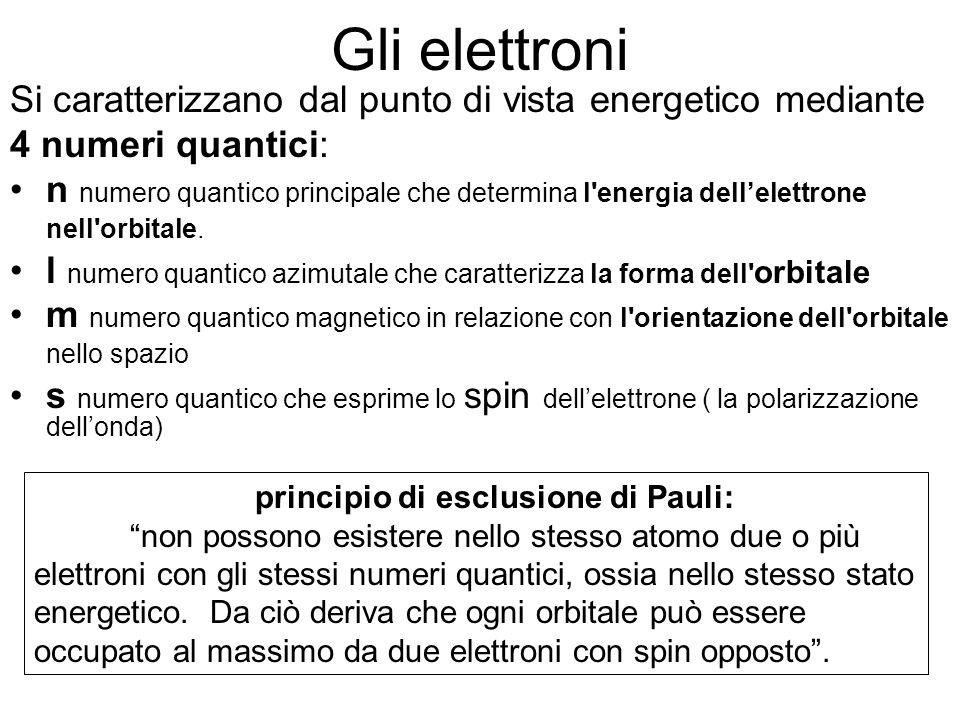 Gli elettroni Si caratterizzano dal punto di vista energetico mediante 4 numeri quantici: n numero quantico principale che determina l'energia dellele