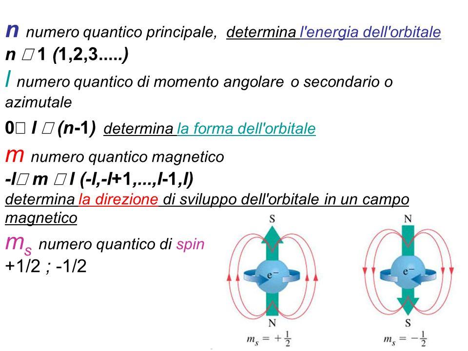 n numero quantico principale, determina l'energia dell'orbitale n 1 (1,2,3.....) l numero quantico di momento angolare o secondario o azimutale 0 l (n