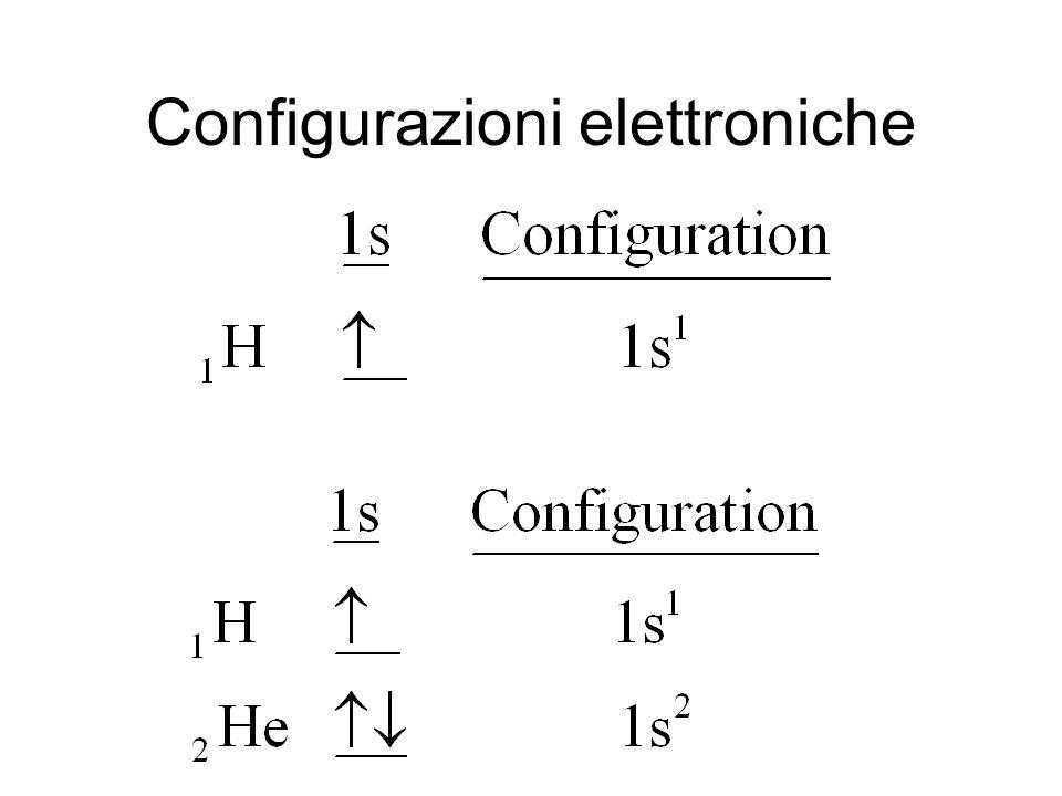 Configurazioni elettroniche