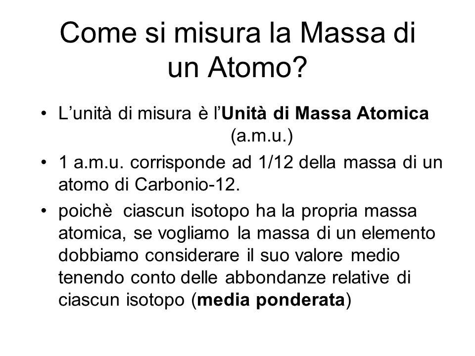 Come si misura la Massa di un Atomo? Lunità di misura è lUnità di Massa Atomica (a.m.u.) 1 a.m.u. corrisponde ad 1/12 della massa di un atomo di Carbo