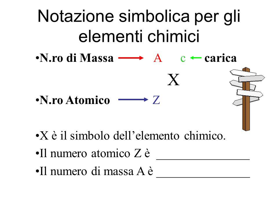 Notazione simbolica per gli elementi chimici N.ro di Massa A c carica X N.ro Atomico Z X è il simbolo dellelemento chimico. Il numero atomico Z è ____